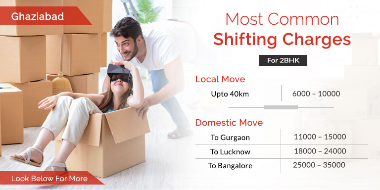 Movers and Packers Ghaziabad Price