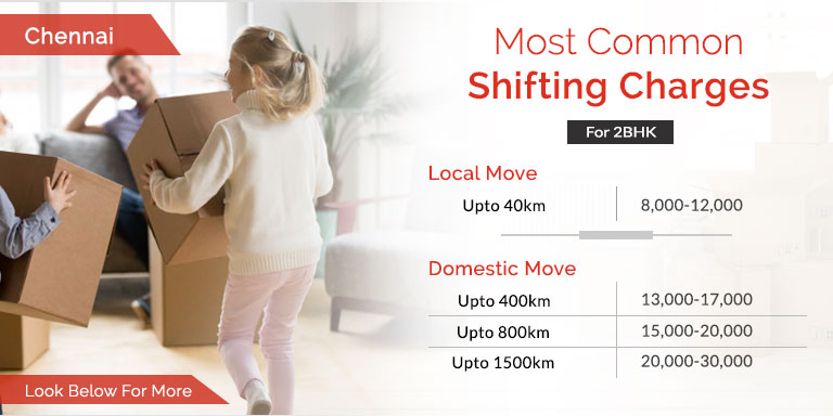 Packers and Movers Chennai Charges and Rates