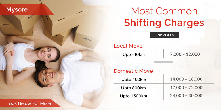 Packers And Movers Mysore Charges