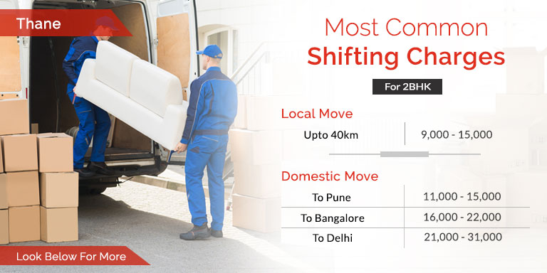 Thane Packers and Movers Rates and Charges