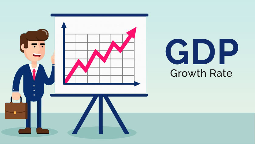 GDP Growth Rate in Top 15 Indian States from 2001-2002 to 2014-2015