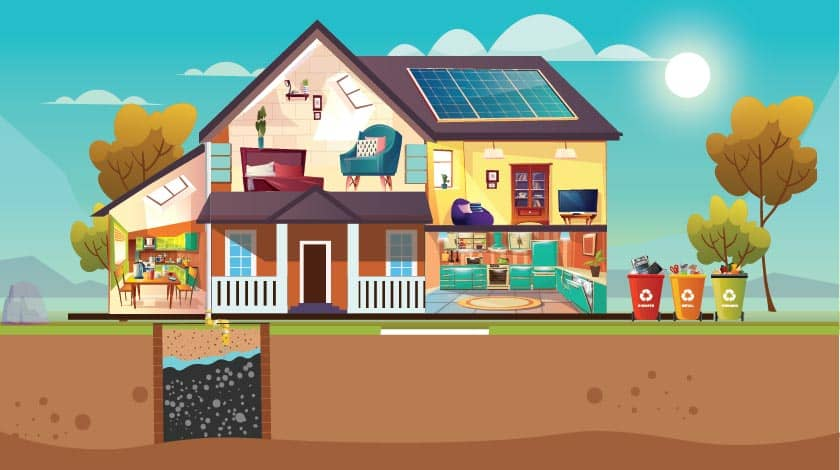How to Make Your Home Self-sustainable