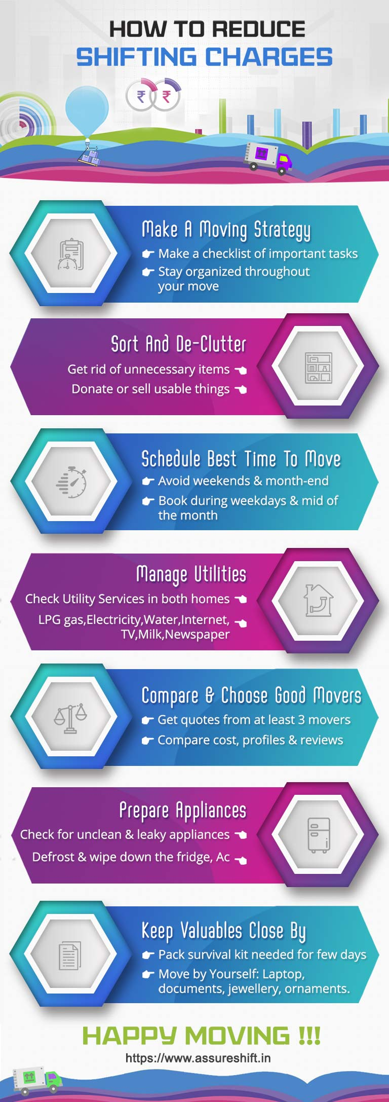 how to reduce shifting charges infography