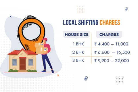 Packers and Movers Delhi Charges for Local Shifting