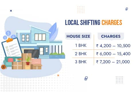 Packers and Movers Navi Mumbai Charges for Local Shifting