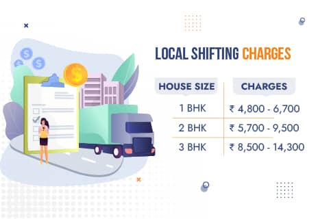 Movers and Packers Patna Charges for Local Shifting