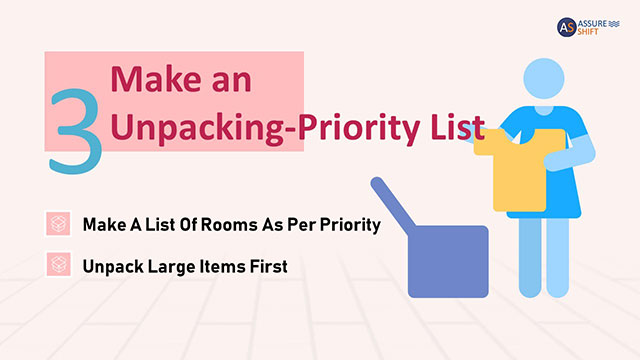 Prepare Unpacking Priority List