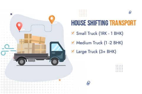Movers and Packers Bangalore to Chennai Transport Truck Sizes