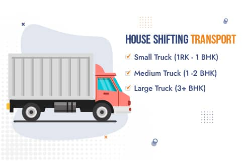 Packers and Movers Bangalore to Mumbai House Shifting Transport