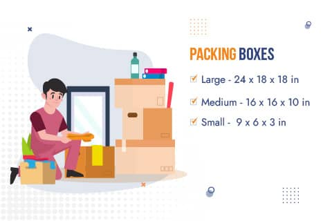 Movers and Packers From Bangalore to Chennai Packing Material Box Sizes