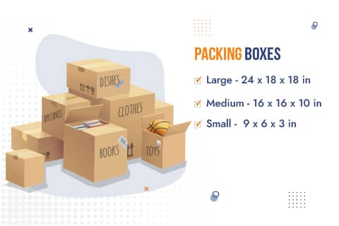 Packers and Movers Bangalore to Mumbai Transport Truck Sizes
