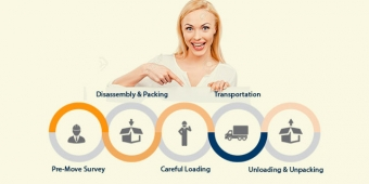 Assure Shift Relocation Process